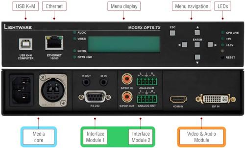 MODEX Transmitter