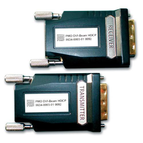 DVI-Beam HDCP