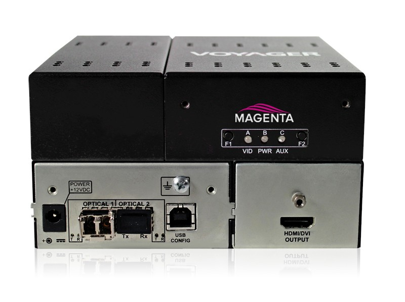 VG-RX2-MM-HDMI