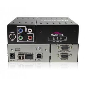 VG-TX2-MM-VGA